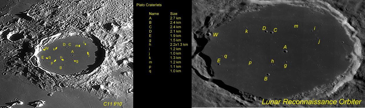 20120205144440_plato_craterlets.jpg