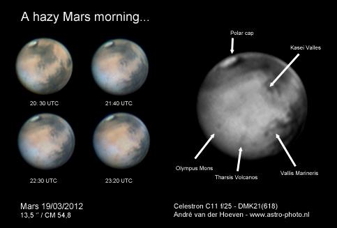 Mars rotation on 19-03-2012