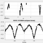 Light curve of a binary star system